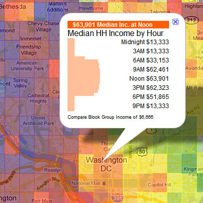 DC Median Income by Hour